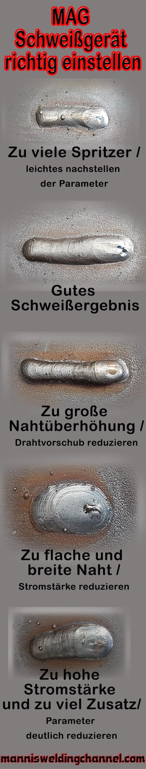 MAG Schweißgerät richtig einstellen - Mannis Welding Channel