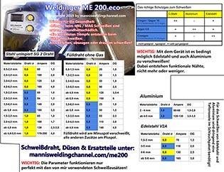 Weldinger ME 200 eco Aufkleber - Mannis Welding Channel